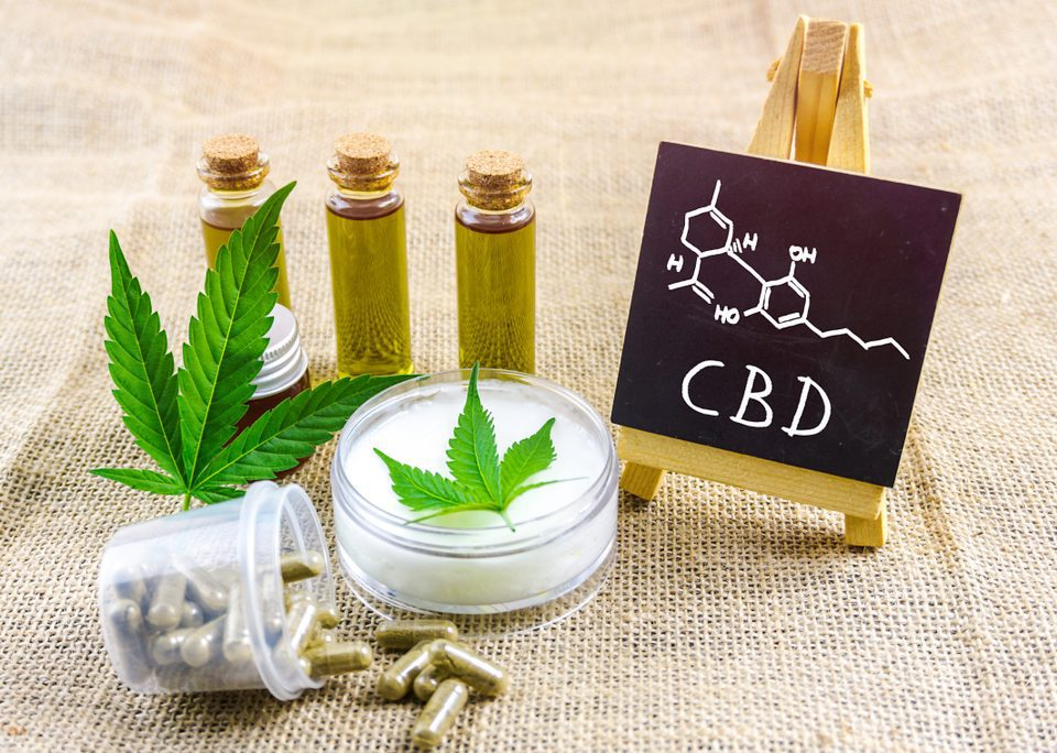Full,Spectrum,Cbd,And,Thc,Cannabis,Oils,,Pills,And,Cbd